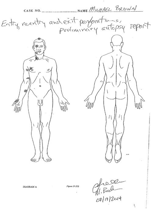 mike-brown-autopsy